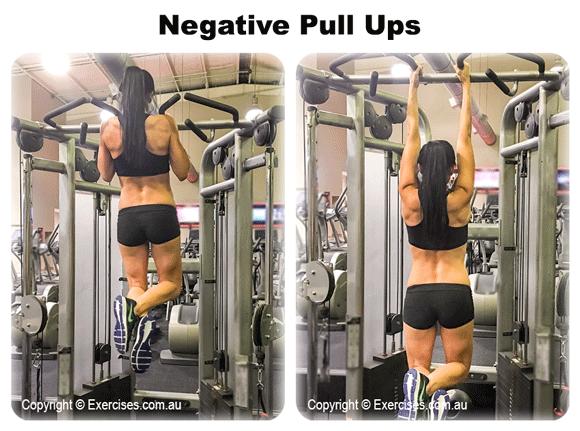 Negative Pull Ups
