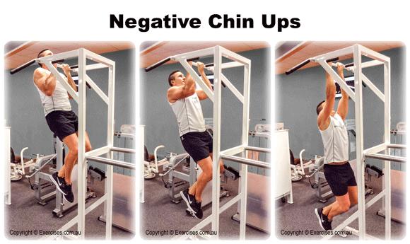 Negative Chin Ups