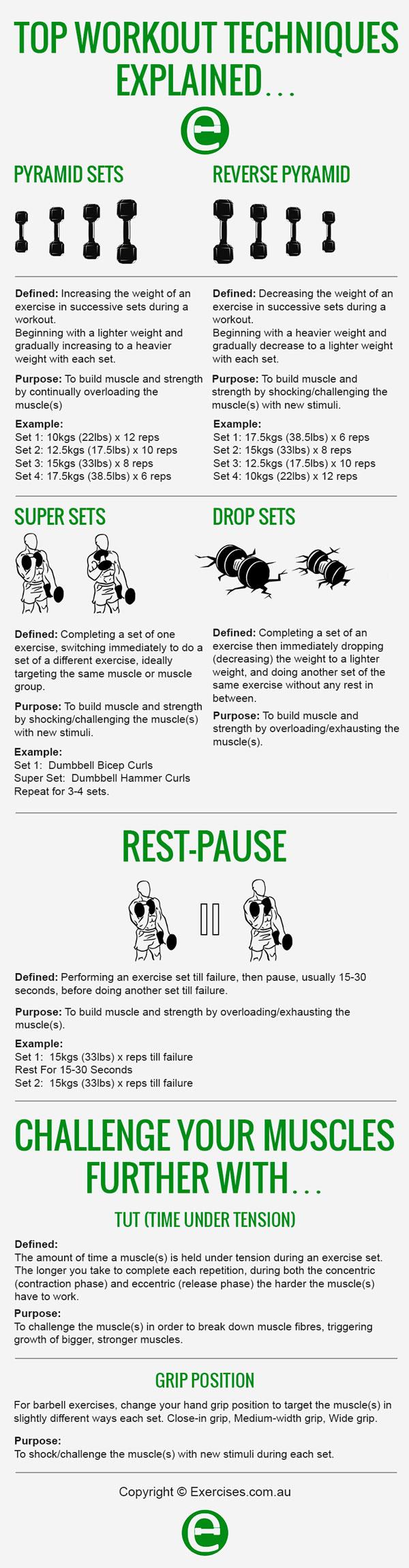 Workout Techniques